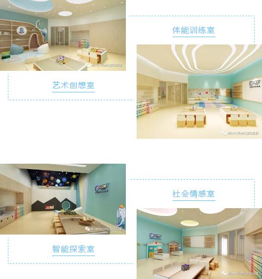 【中心环境】探索MOMYHOME DAYCARE中心店