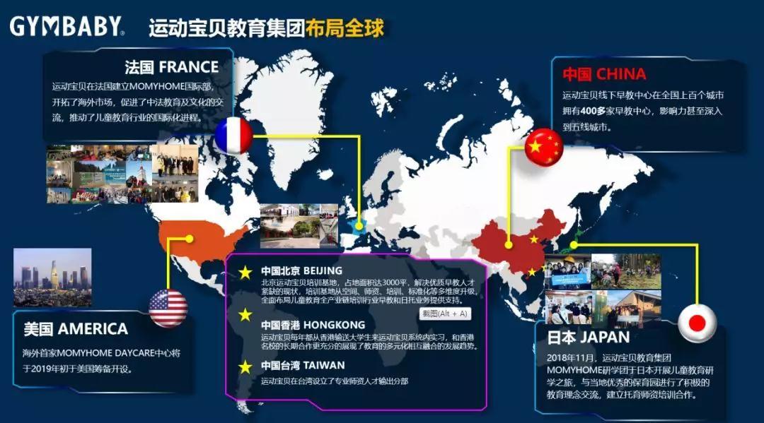 MOMYHOME日托在中国(上海)托育峰会分享:高端日托的高端内核