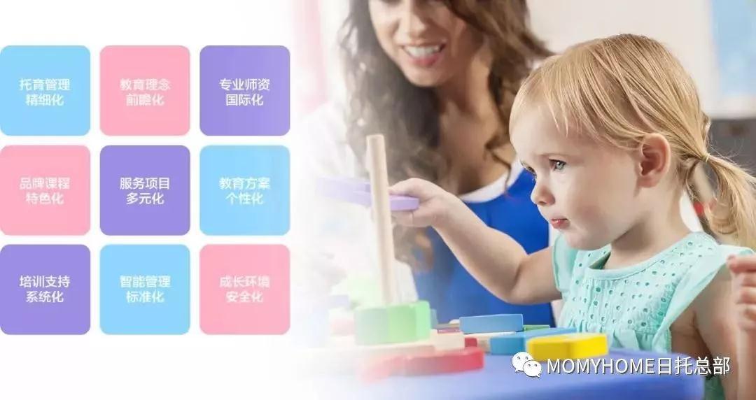 【中心】全员加速度,这家MOMYHOME睦米日托中心如何能在一周满班?