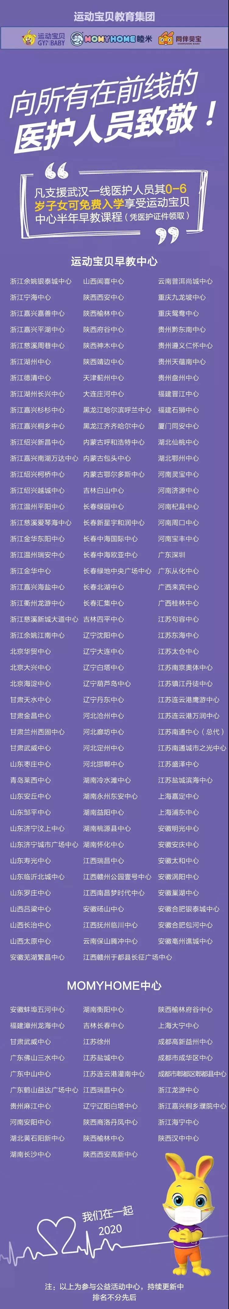 向逆行者致敬:运动宝贝集团为支援武汉前线的医护人员子女提供免费早教课程
