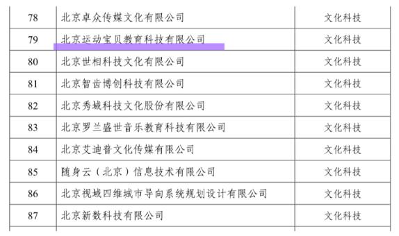 运动宝贝教育集团获2020年朝阳区文化产业发展引导资金!
