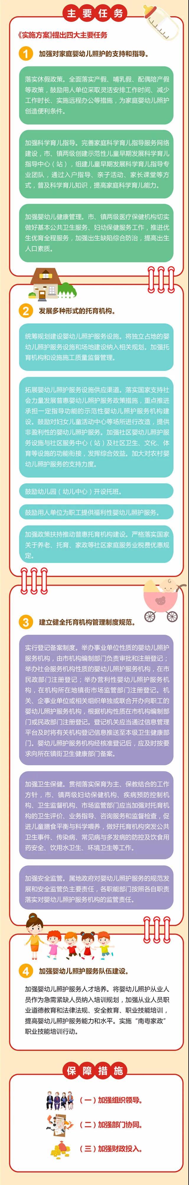 一图读懂中山市婴幼儿照护政策!